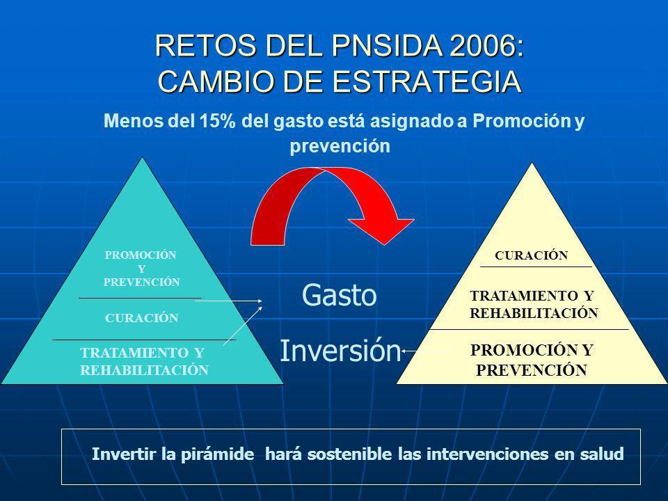 Invertir la pirámide hará sostenible las intervenciones en salud