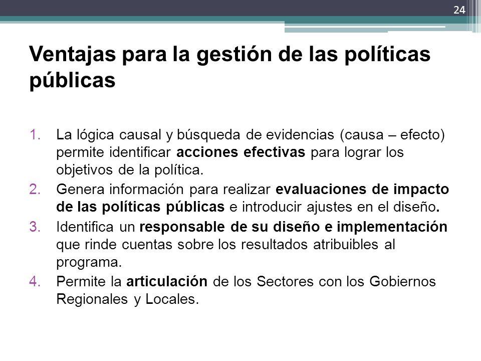 Ventajas para la gestión de las políticas públicas