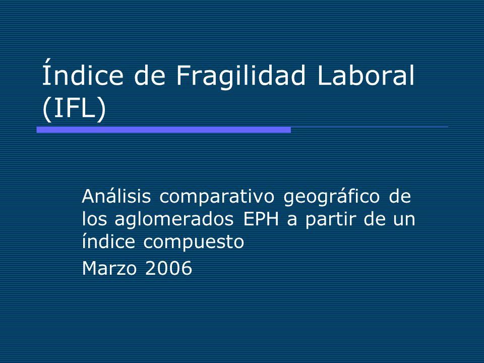 Índice de Fragilidad Laboral (IFL)