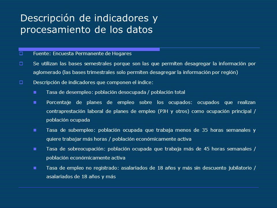 Descripción de indicadores y procesamiento de los datos