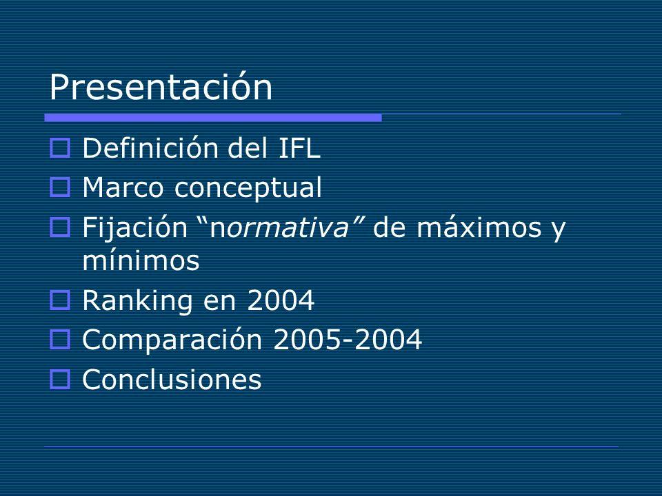Presentación Definición del IFL Marco conceptual