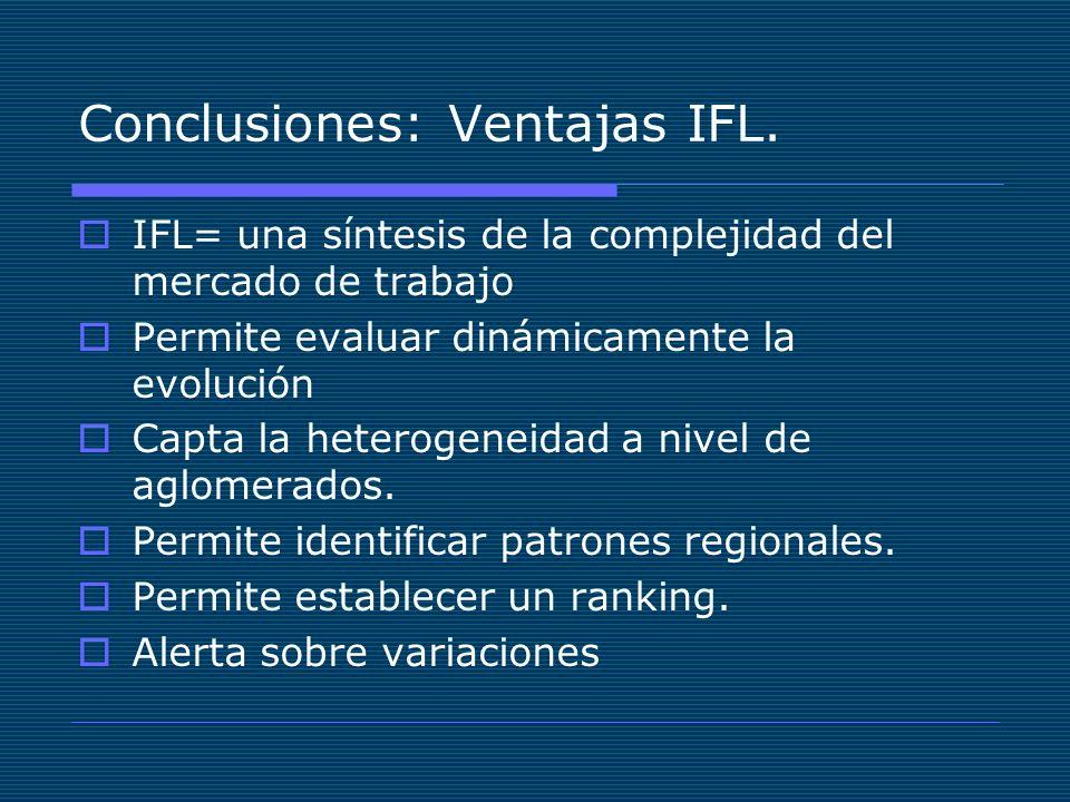 Conclusiones: Ventajas IFL.