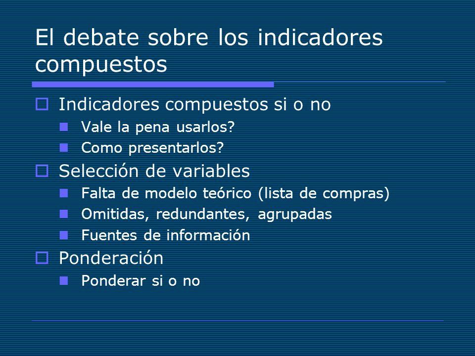 El debate sobre los indicadores compuestos