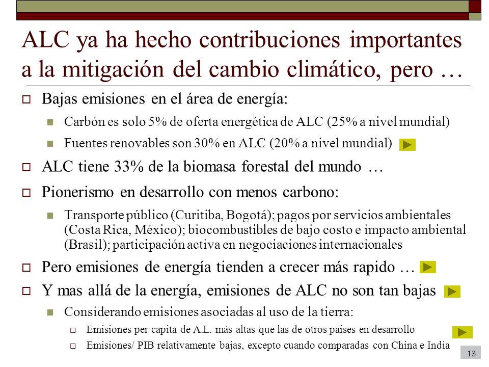 ALC ya ha hecho contribuciones importantes a la mitigación del cambio climático, pero …