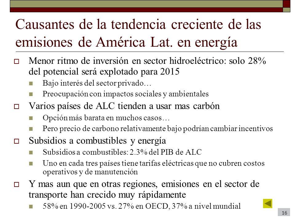 Causantes de la tendencia creciente de las emisiones de América Lat