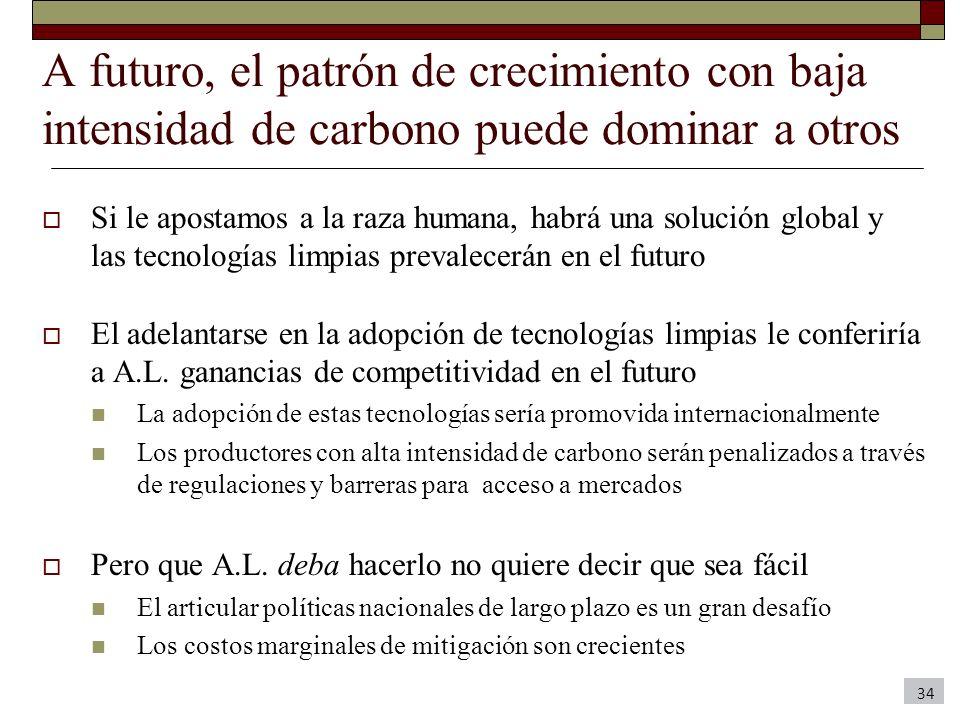 A futuro, el patrón de crecimiento con baja intensidad de carbono puede dominar a otros