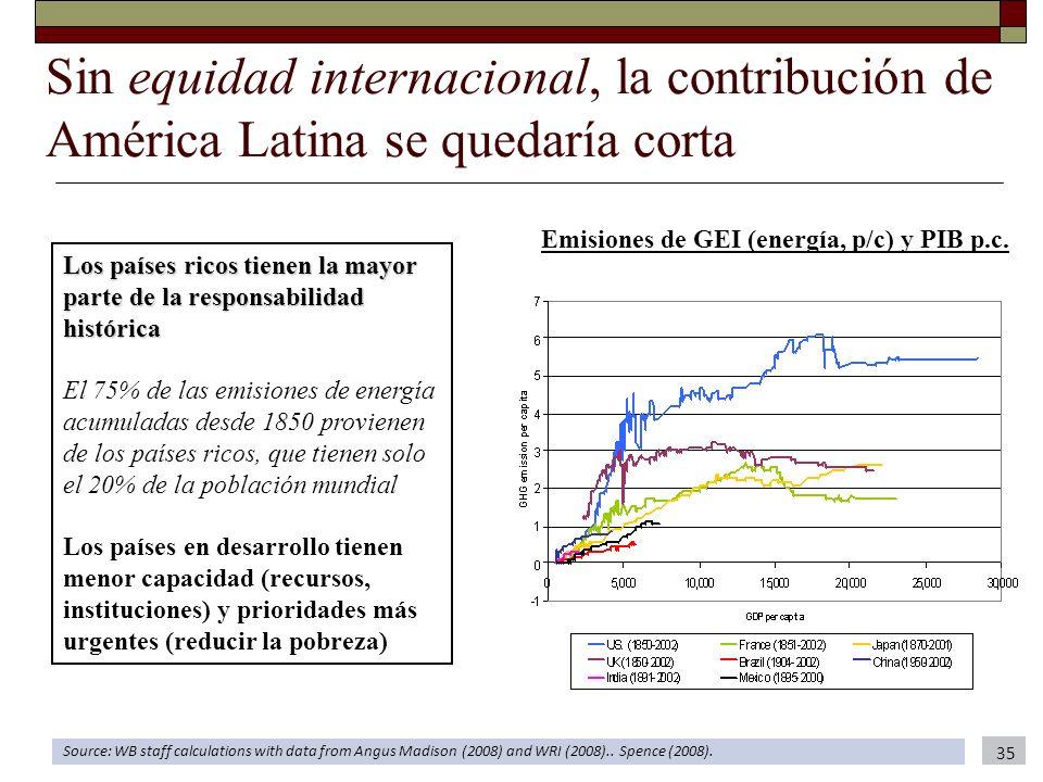 Sin equidad internacional, la contribución de América Latina se quedaría corta