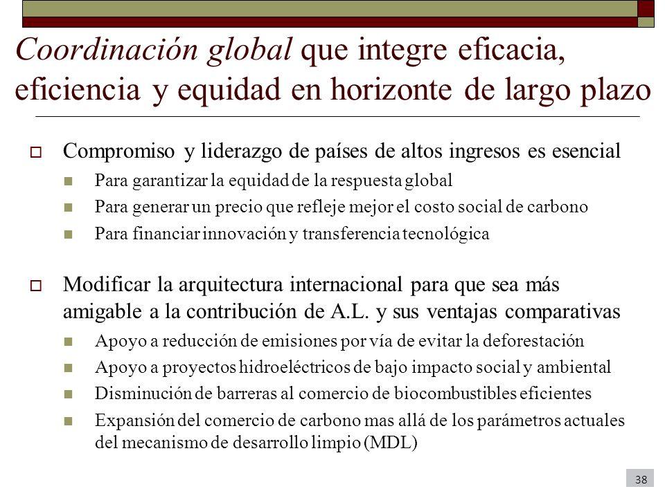 Coordinación global que integre eficacia, eficiencia y equidad en horizonte de largo plazo