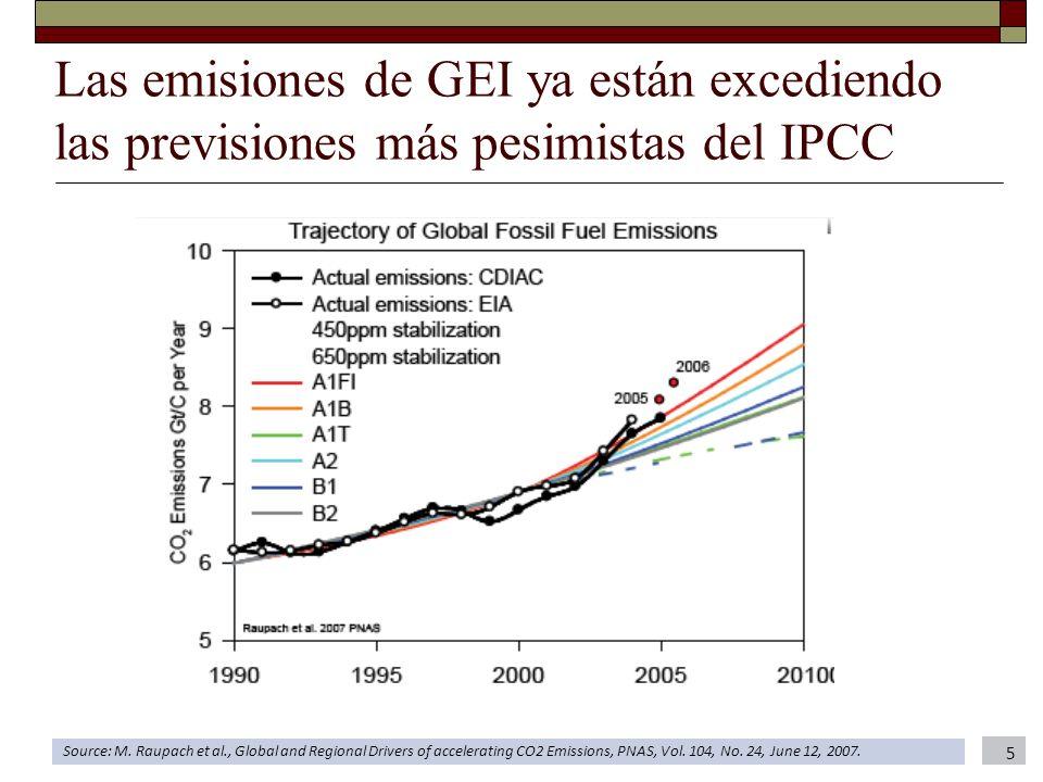 Las emisiones de GEI ya están excediendo las previsiones más pesimistas del IPCC