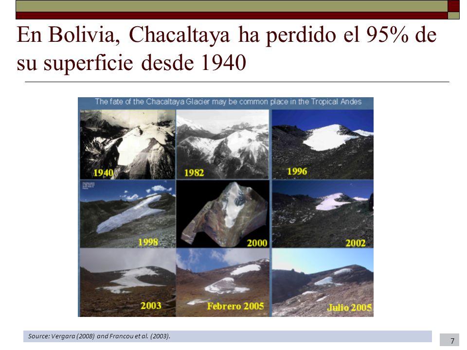 En Bolivia, Chacaltaya ha perdido el 95% de su superficie desde 1940