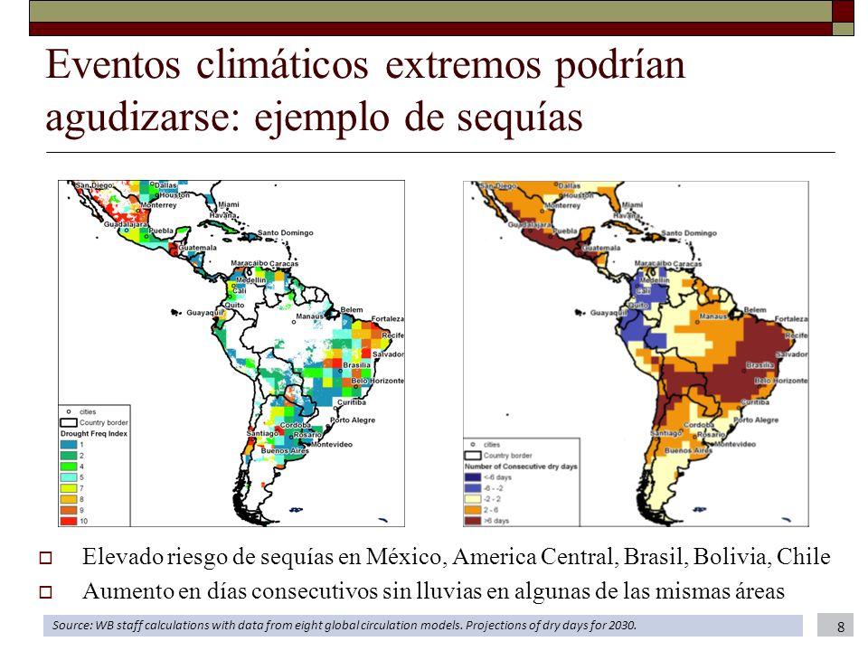 Eventos climáticos extremos podrían agudizarse: ejemplo de sequías