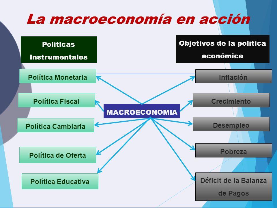 Modulo macroeconomia ppt video online descargar for La accion educativa en el exterior