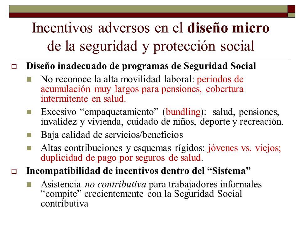 Incentivos adversos en el diseño micro de la seguridad y protección social