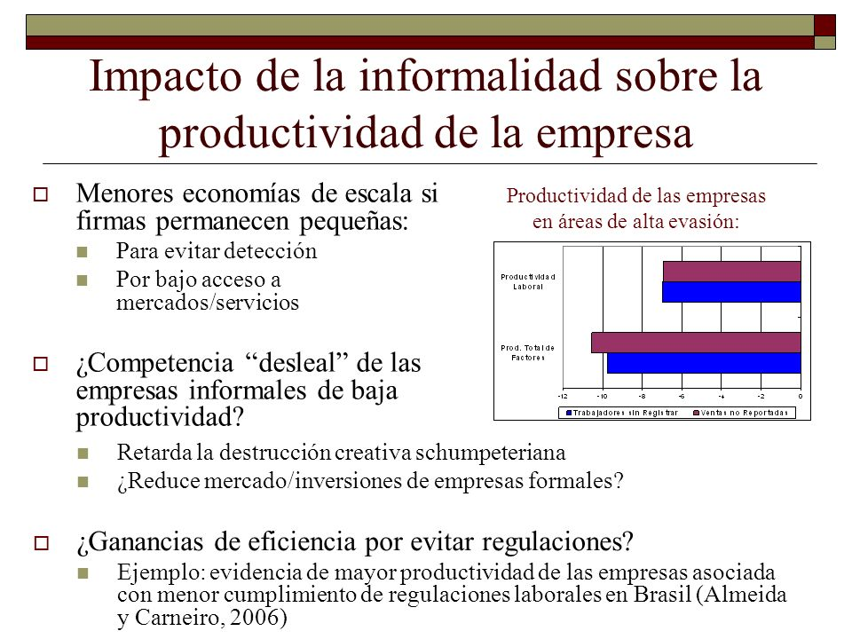 Impacto de la informalidad sobre la productividad de la empresa