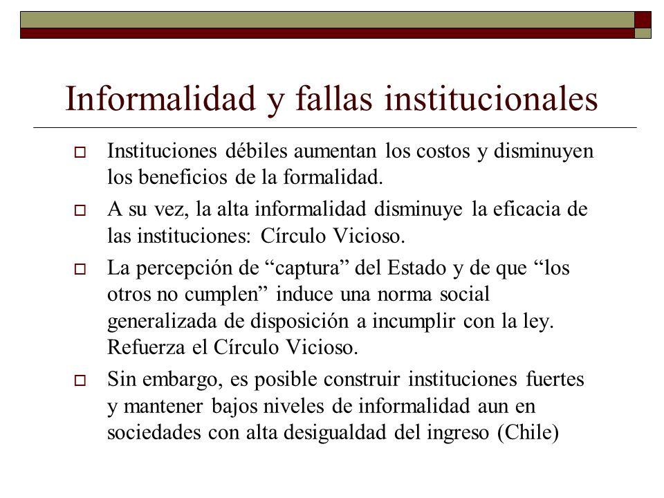 Informalidad y fallas institucionales