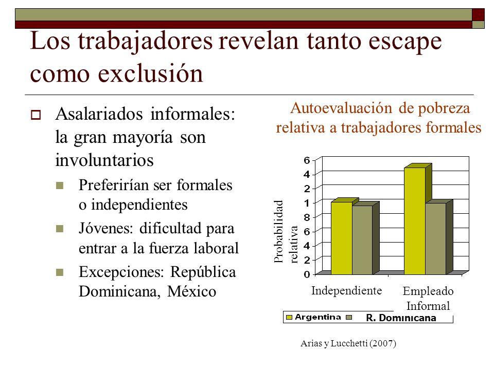 Los trabajadores revelan tanto escape como exclusión
