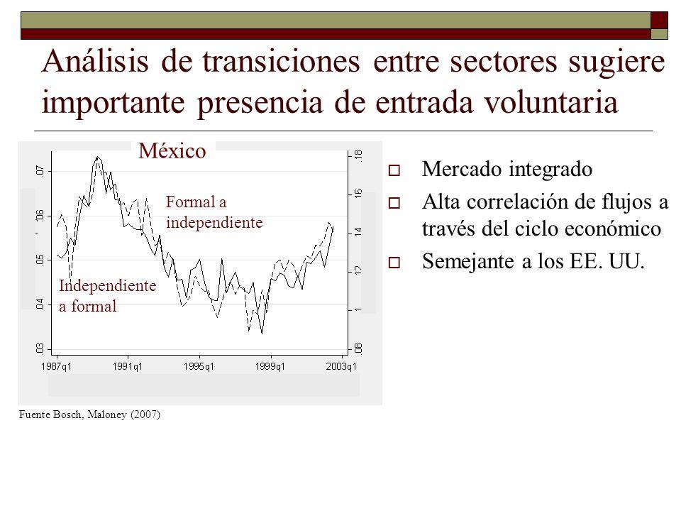 Análisis de transiciones entre sectores sugiere importante presencia de entrada voluntaria