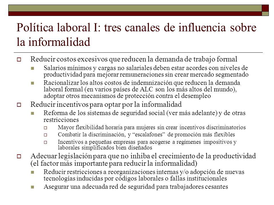 Política laboral I: tres canales de influencia sobre la informalidad
