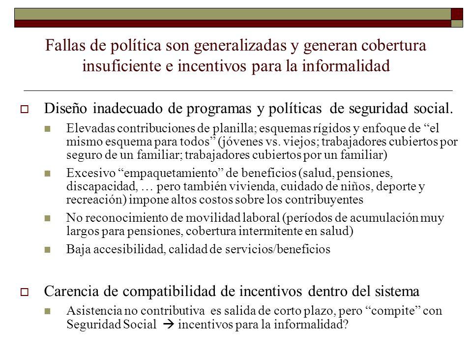 Fallas de política son generalizadas y generan cobertura insuficiente e incentivos para la informalidad