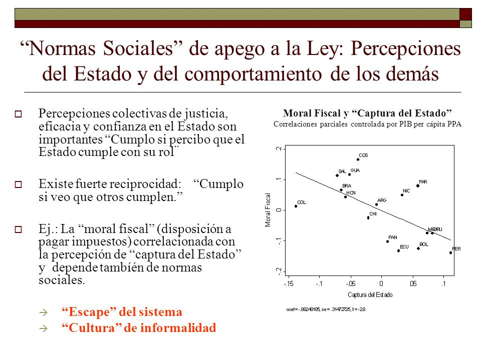Moral Fiscal y Captura del Estado