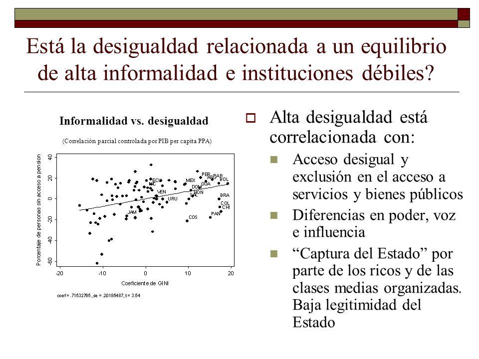 Informalidad vs. desigualdad