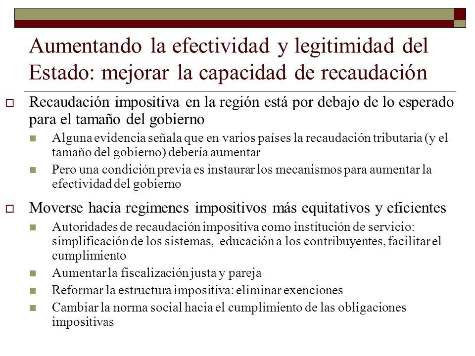 Aumentando la efectividad y legitimidad del Estado: mejorar la capacidad de recaudación