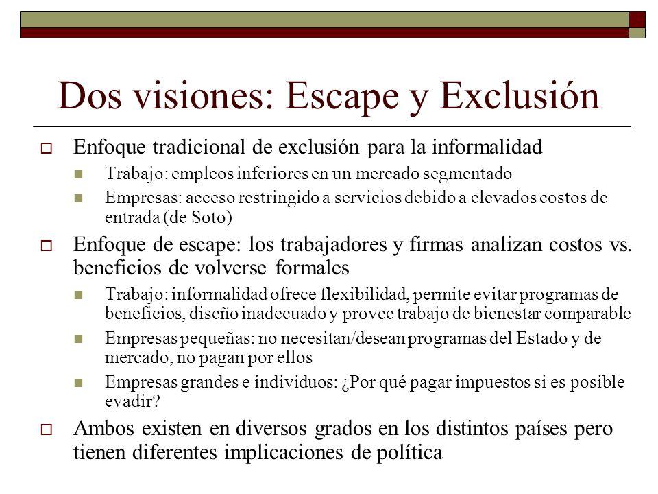 Dos visiones: Escape y Exclusión