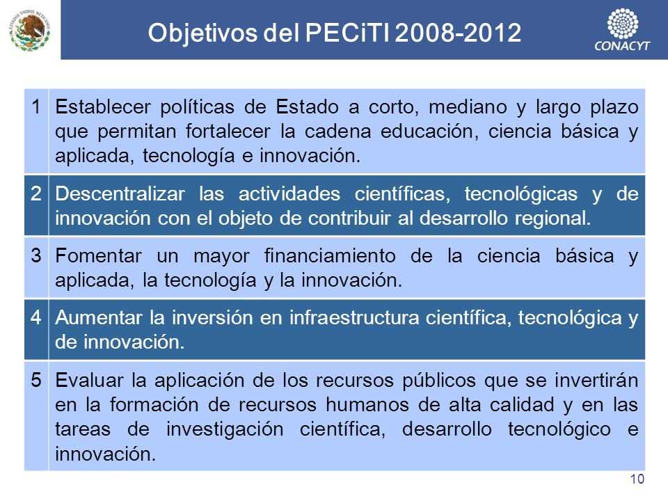 Objetivos del PECiTI 2008-2012 1.