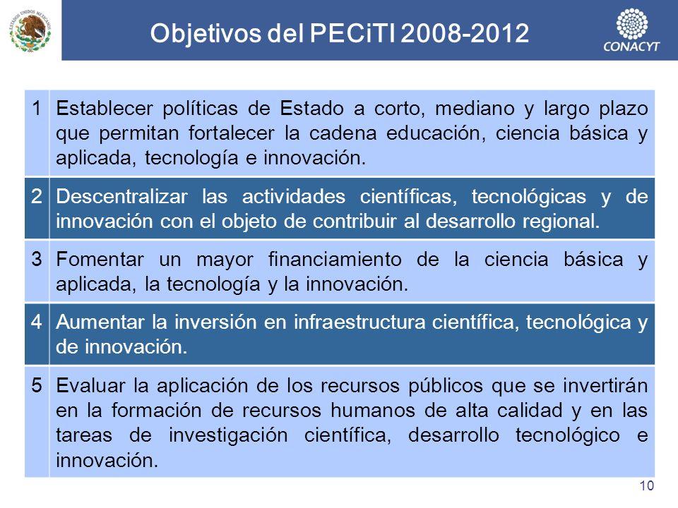 Objetivos del PECiTI 2008-20121.