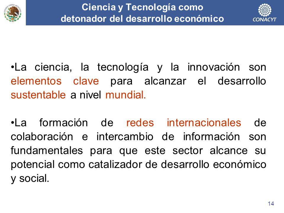 Ciencia y Tecnología como detonador del desarrollo económico