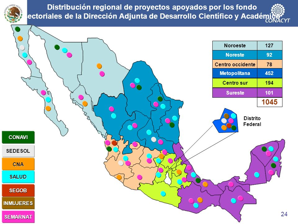 Distribución regional de proyectos apoyados por los fondo sectoriales de la Dirección Adjunta de Desarrollo Científico y Académico