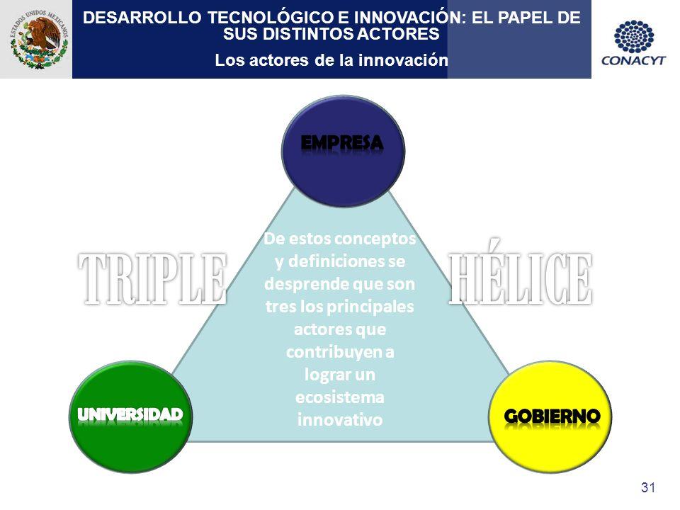 DESARROLLO TECNOLÓGICO E INNOVACIÓN: EL PAPEL DE SUS DISTINTOS ACTORES