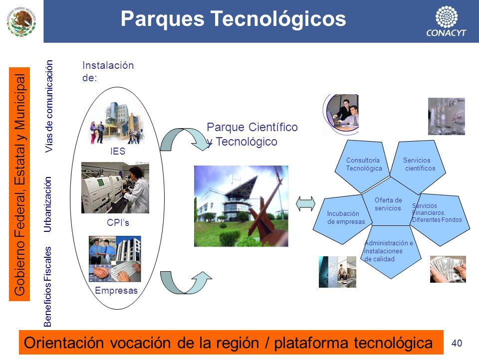 Parques Tecnológicos Instalación de: Vías de comunicación. Parque Científico. y Tecnológico. IES.