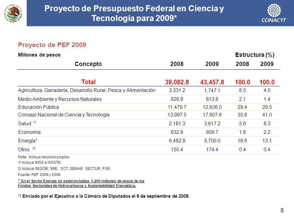 Proyecto de Presupuesto Federal en Ciencia y Tecnología para 2009*