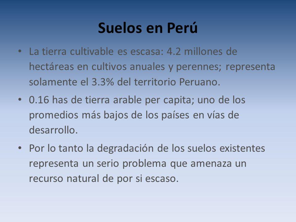 Suelos en Perú