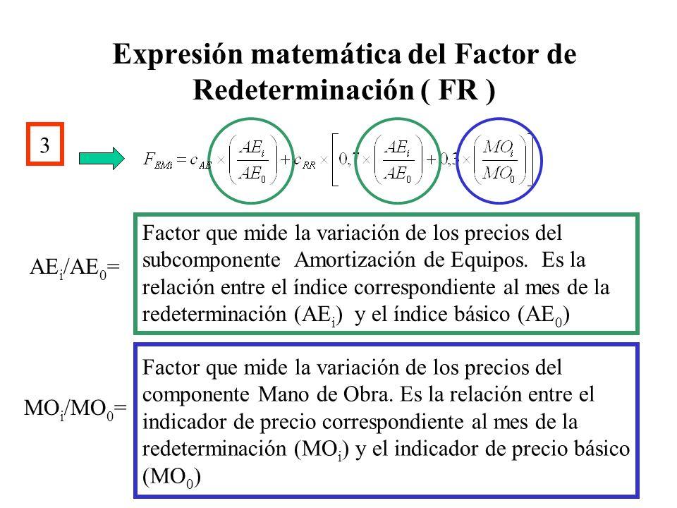 Expresión matemática del Factor de Redeterminación ( FR )