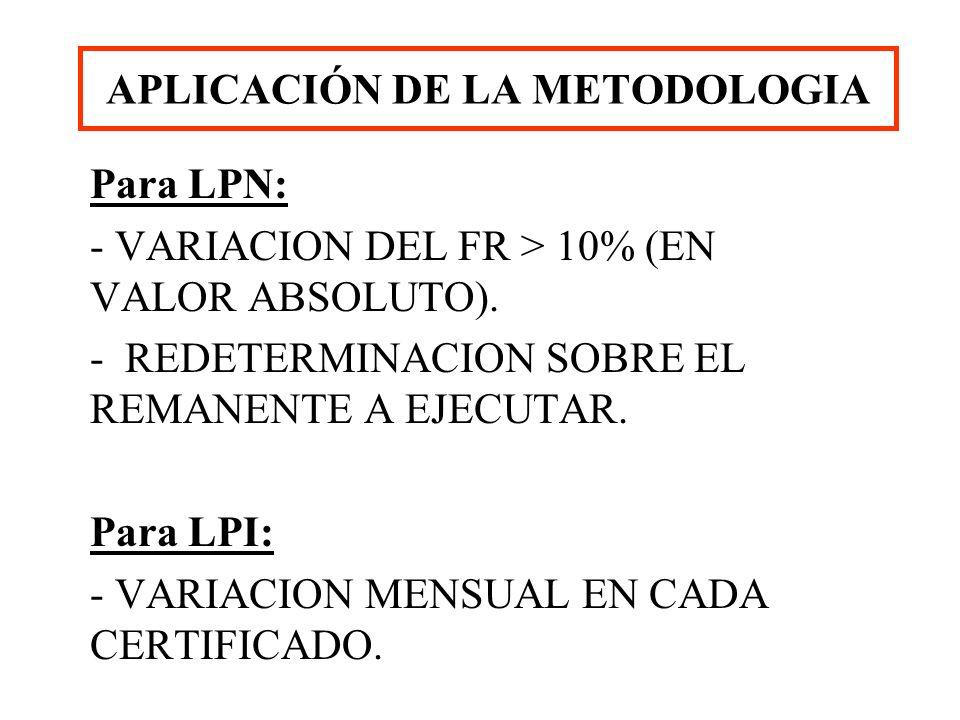 APLICACIÓN DE LA METODOLOGIA