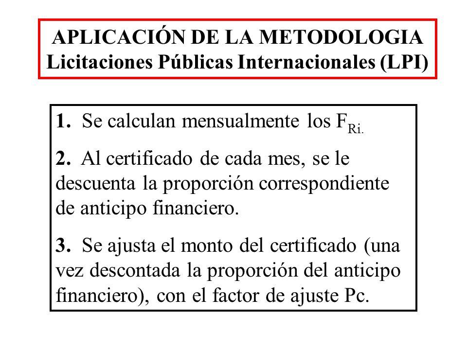 APLICACIÓN DE LA METODOLOGIA Licitaciones Públicas Internacionales (LPI)
