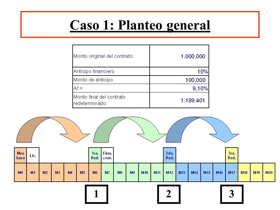 Caso 1: Planteo general 1 2 3