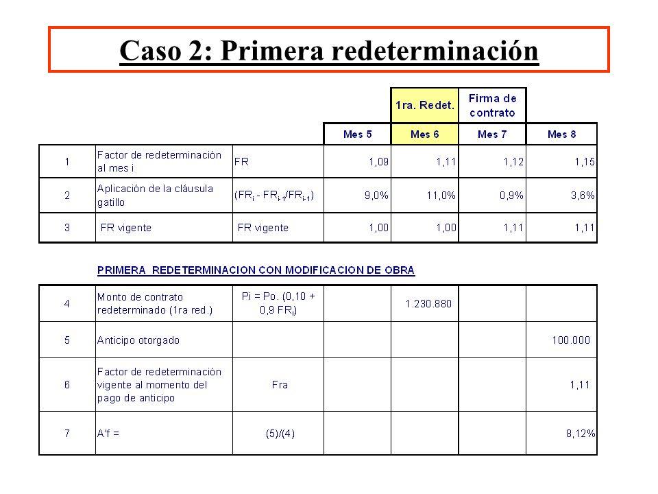 Caso 2: Primera redeterminación