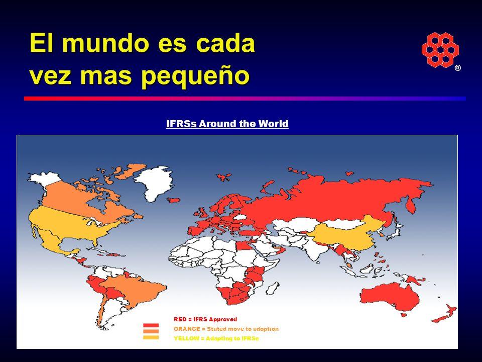 El mundo es cada vez mas pequeño