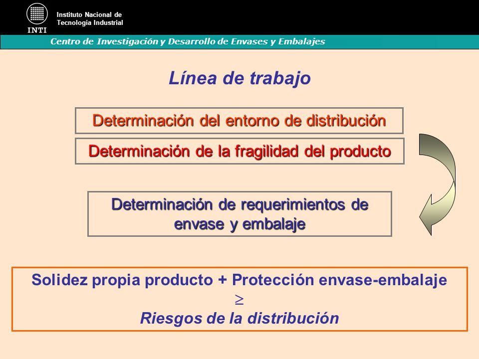 Línea de trabajo Determinación del entorno de distribución