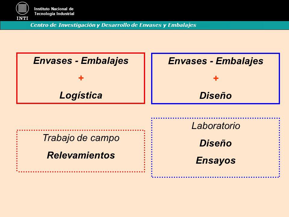 Envases - Embalajes + Logística. Envases - Embalajes. + Diseño. Laboratorio. Diseño. Ensayos.