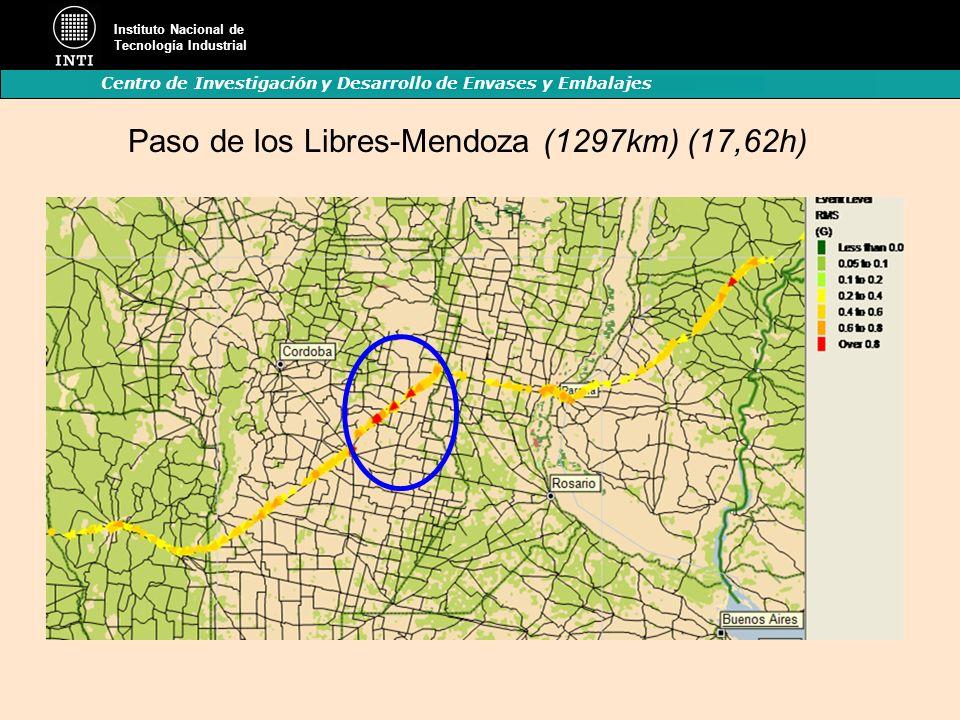 Paso de los Libres-Mendoza (1297km) (17,62h)
