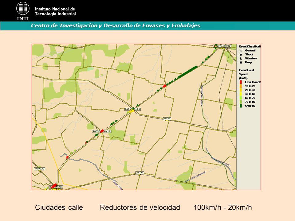 Ciudades calle Reductores de velocidad 100km/h - 20km/h