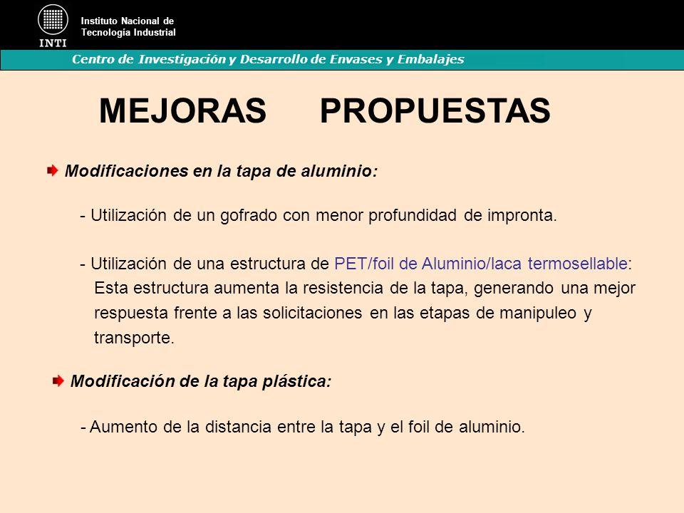MEJORAS PROPUESTAS Modificaciones en la tapa de aluminio: