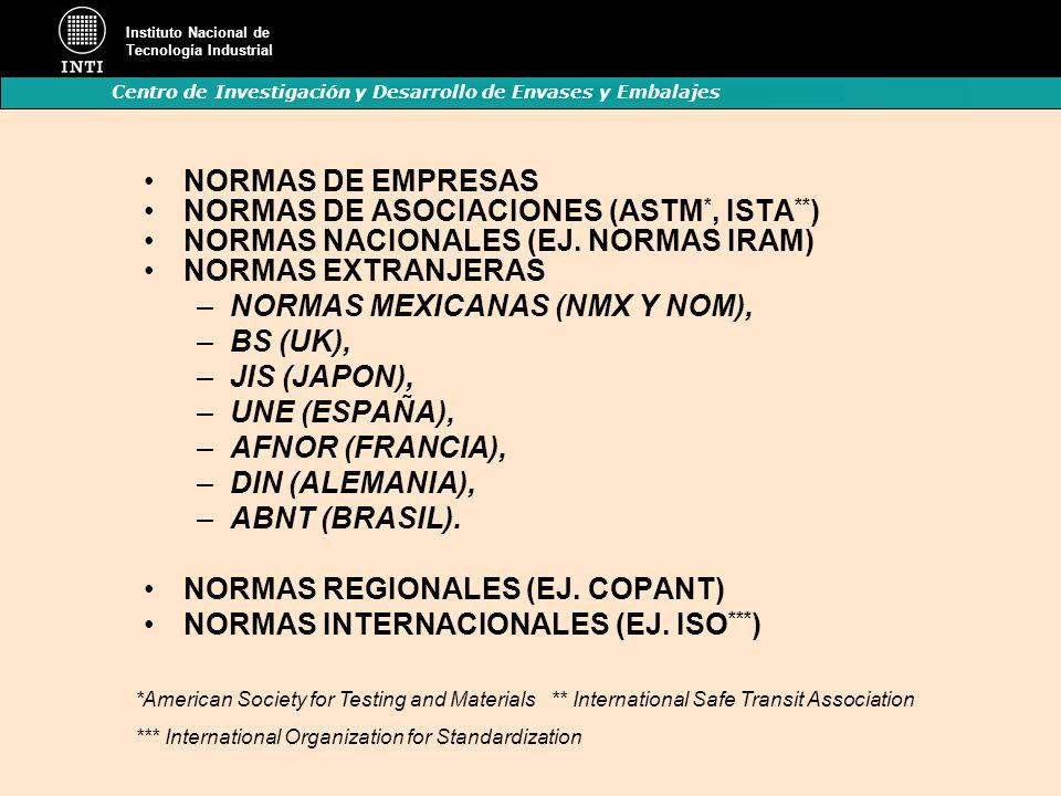 NORMAS DE ASOCIACIONES (ASTM*, ISTA**)