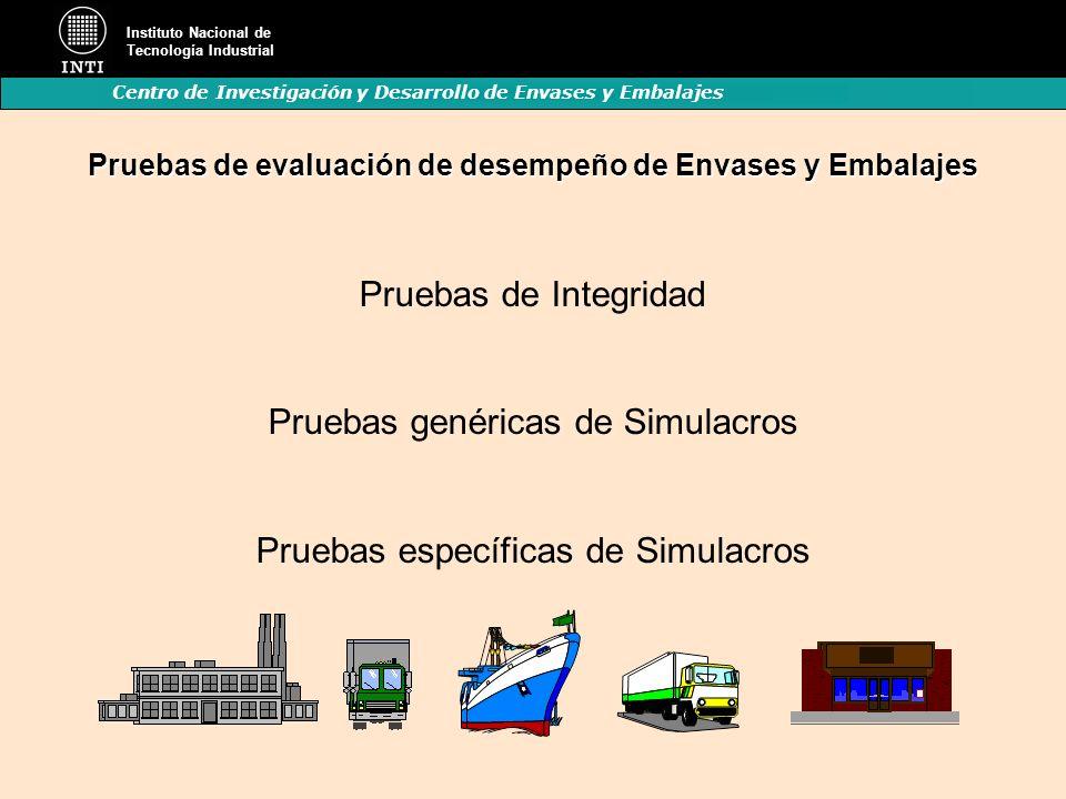 Pruebas de evaluación de desempeño de Envases y Embalajes