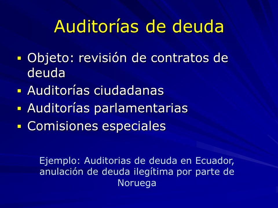 Auditorías de deuda Objeto: revisión de contratos de deuda