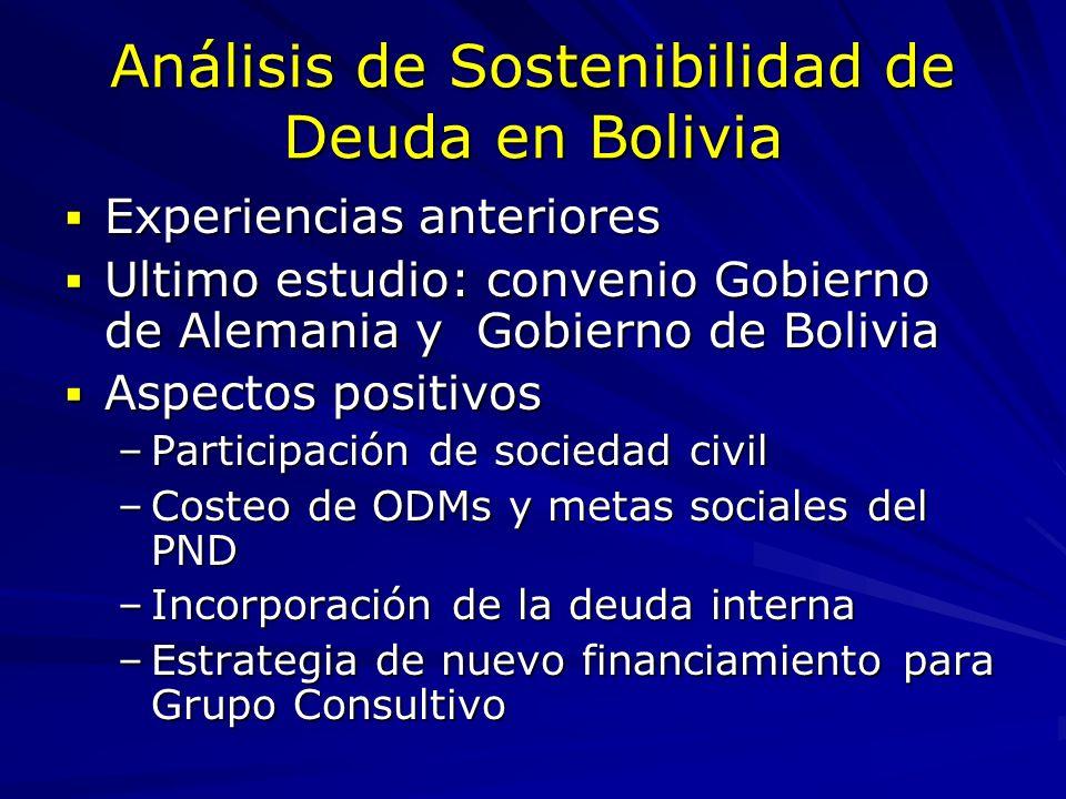 Análisis de Sostenibilidad de Deuda en Bolivia
